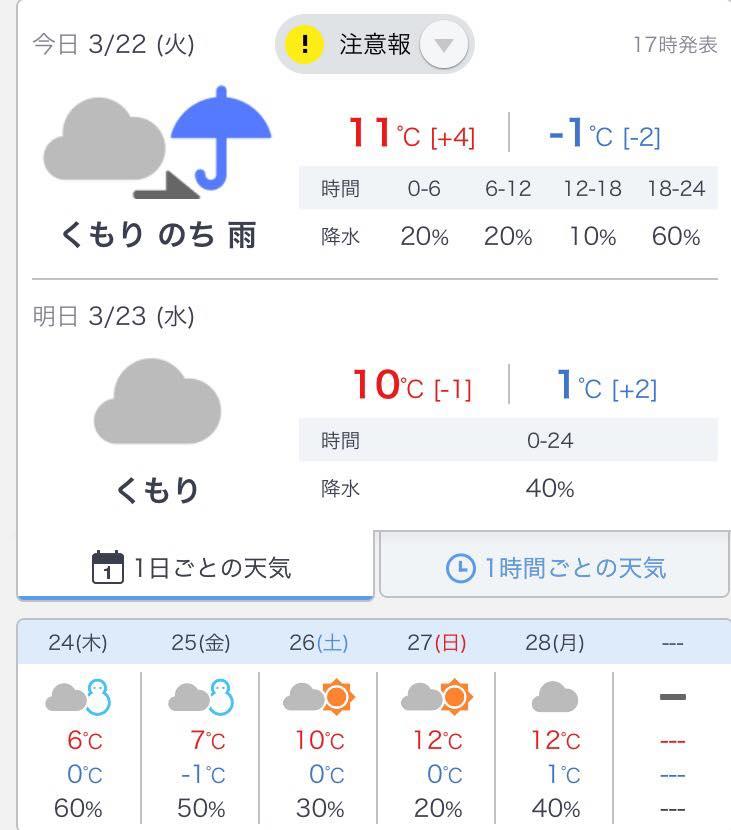今朝の週間天気予報~