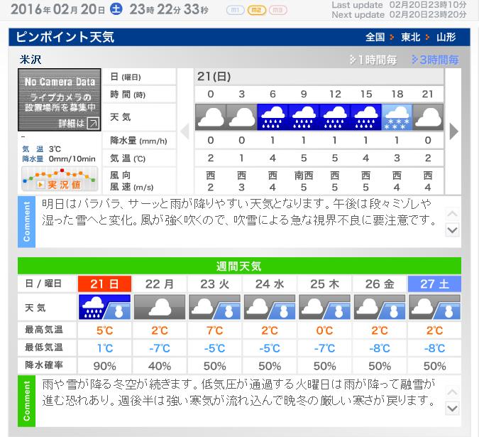 ほとんど 雪の予報~!(笑)