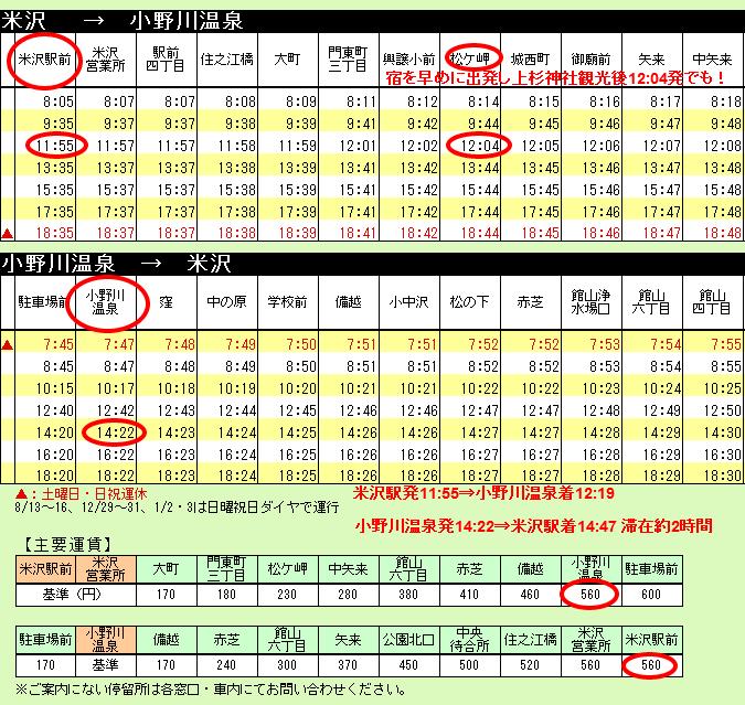 米沢駅、小野川間のバスの時刻を参考にしてくださいね!