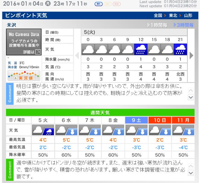 雨のお正月ですが明後日6日からは…!!!